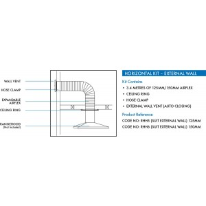 Abey 125mm Horizontal External Wall Rangehood Flue/Vent Kit RHH5