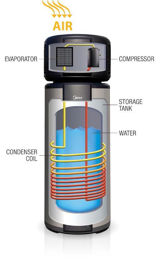 Chromagen 170l Heat Pump Hot Water Unit Midea Hp170